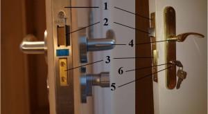 descripción de la cerradura que temen instalada en su casa